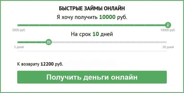 ООО МФО Честное Слово официальный сайт банка, микрозайм на карту