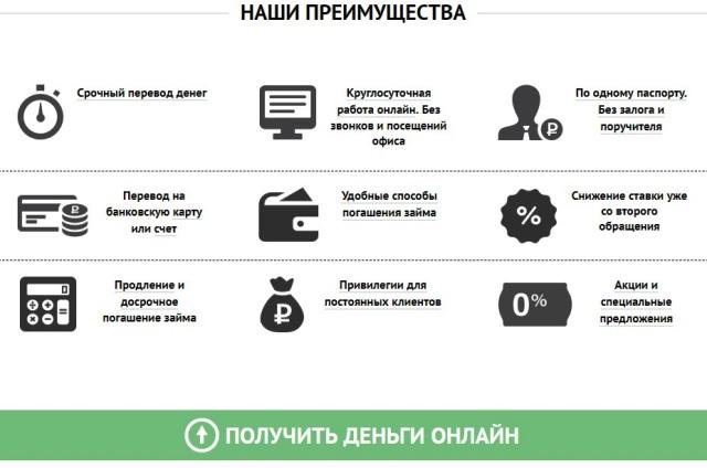 онлайн кредит без звонков на карту добрые деньги займ онлайн