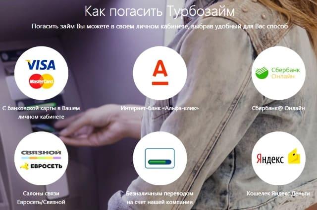 Как погасить кредит в Турбозайм