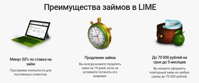 Микрофинансовая организация Лайм Займ, оформите займ на официальном сайте