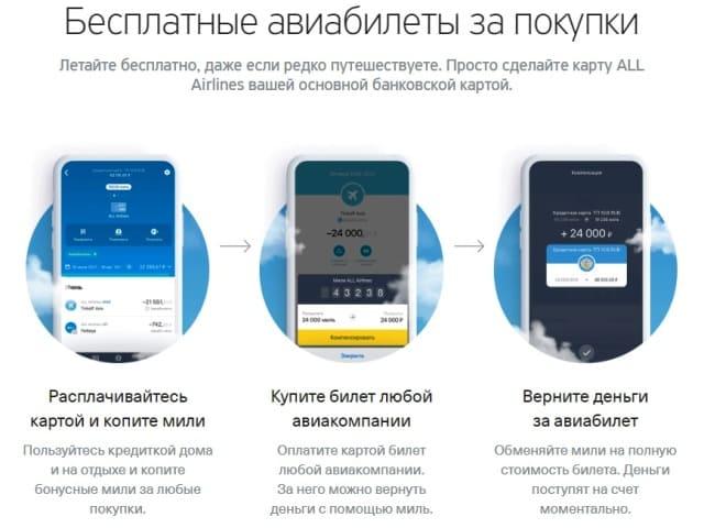 Кредитная карта Тинькофф банка All Airlines