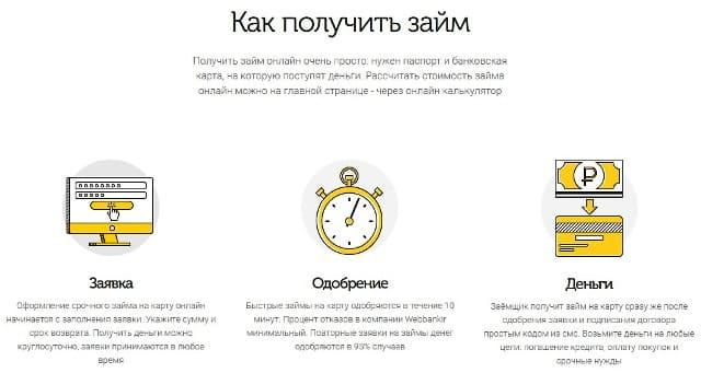Займ Webbankir официальный сайт
