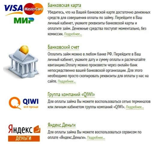 Как погасить кредит MoneyClick