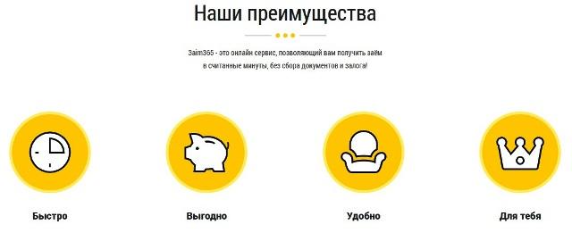 займ-365-онлайн.ру