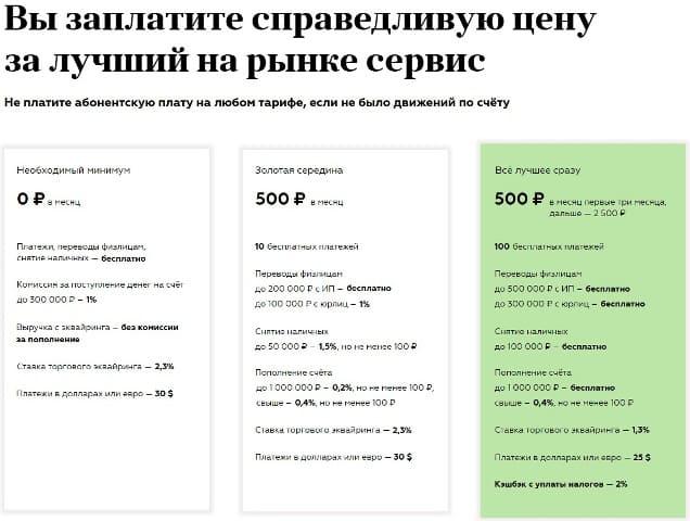 Точка Банк открытие расчетного счета для ИП, ООО, тарифы обслуживания