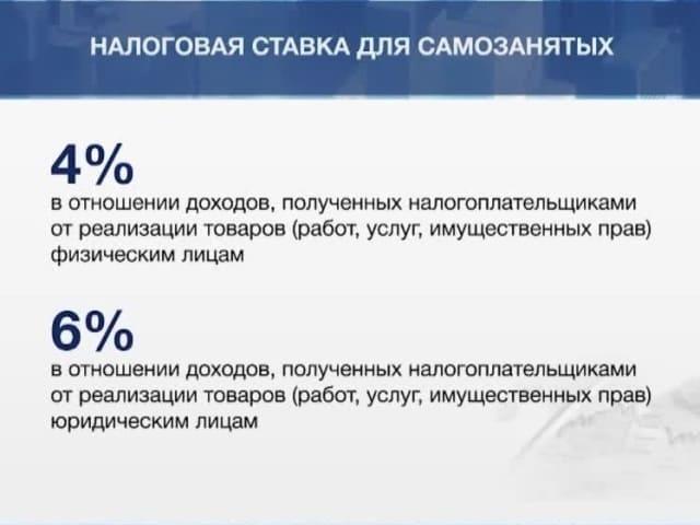Размер процента налога для самозанятых граждан РФ