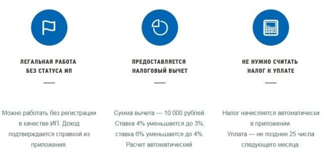 Плюсы и минусы налога на самозанятых граждан России