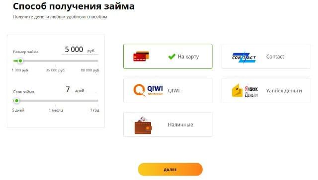 Check Money (Чек Моней) онлайн займ на официальном сайте